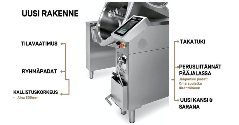 Uuden rakenteensa ansiosta Dieta Genier -monitoimipata on helppokäyttöisempi, ergonomisempi ja tilankäytöltään tehokkaampi.